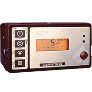 GASURVEYOR 522 gas detector